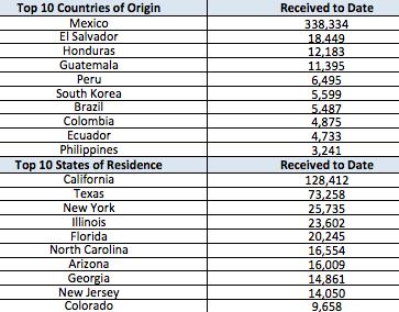 Countries-Mar13