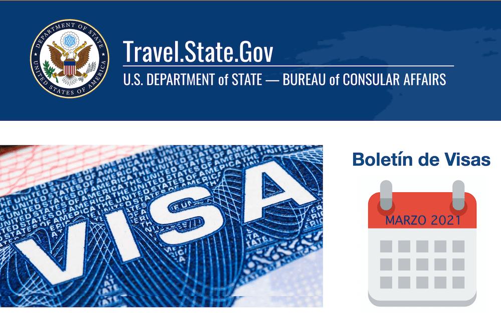 USDOS publica Boletín de Visas marzo 2021